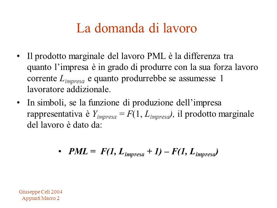 PML = F(1, Limpresa + 1) – F(1, Limpresa)