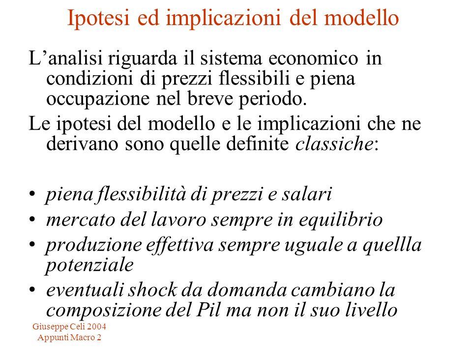 Ipotesi ed implicazioni del modello