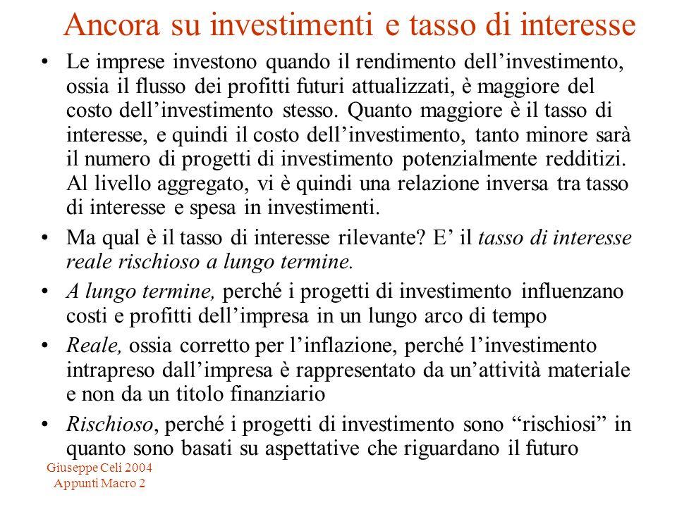 Ancora su investimenti e tasso di interesse