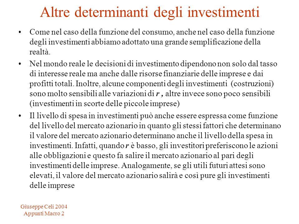 Altre determinanti degli investimenti