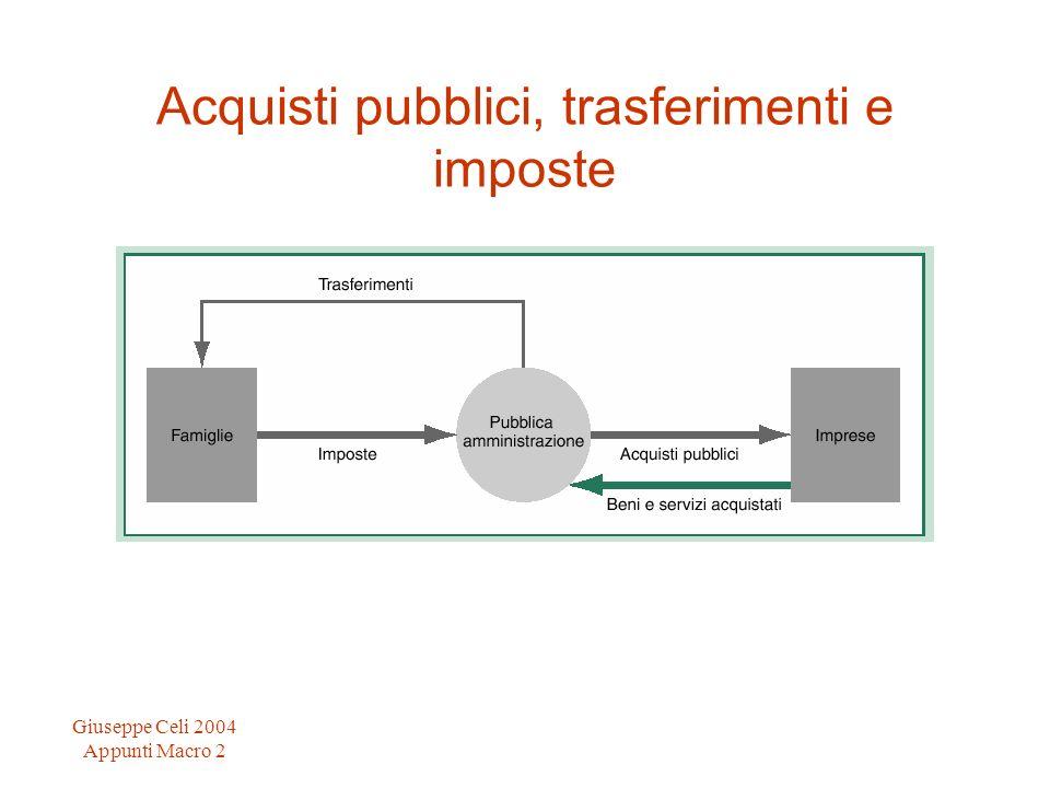 Acquisti pubblici, trasferimenti e imposte