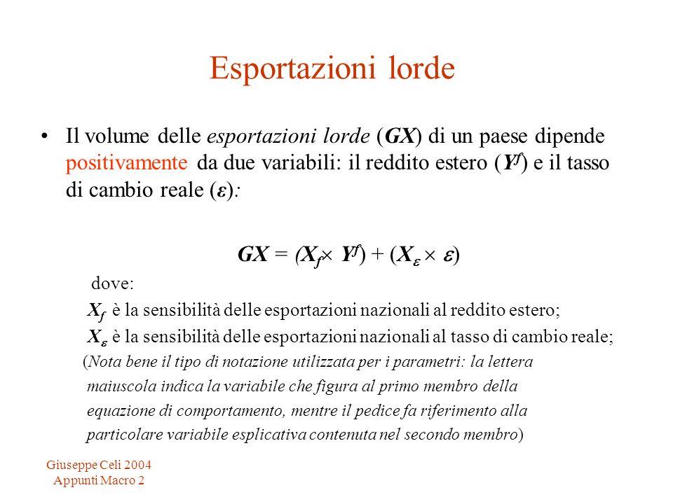 Esportazioni lorde
