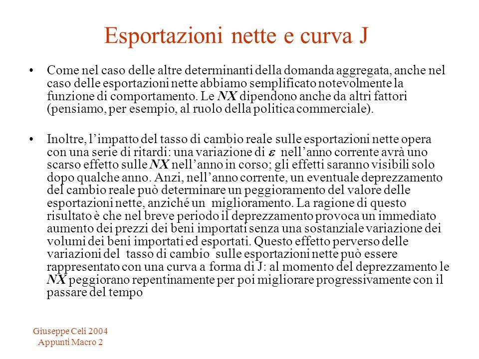 Esportazioni nette e curva J