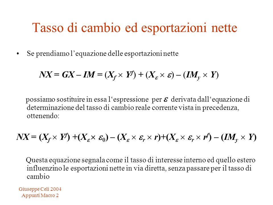 Tasso di cambio ed esportazioni nette