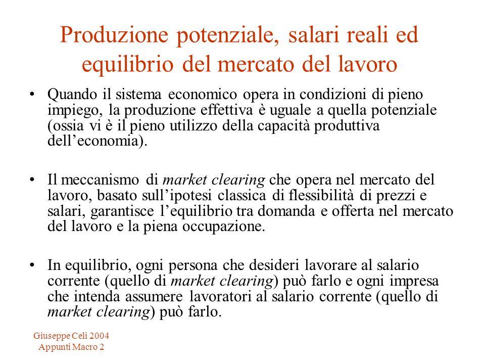 Produzione potenziale, salari reali ed equilibrio del mercato del lavoro