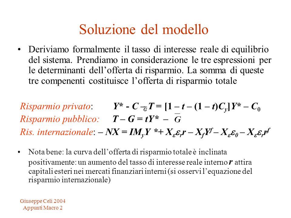 Soluzione del modello