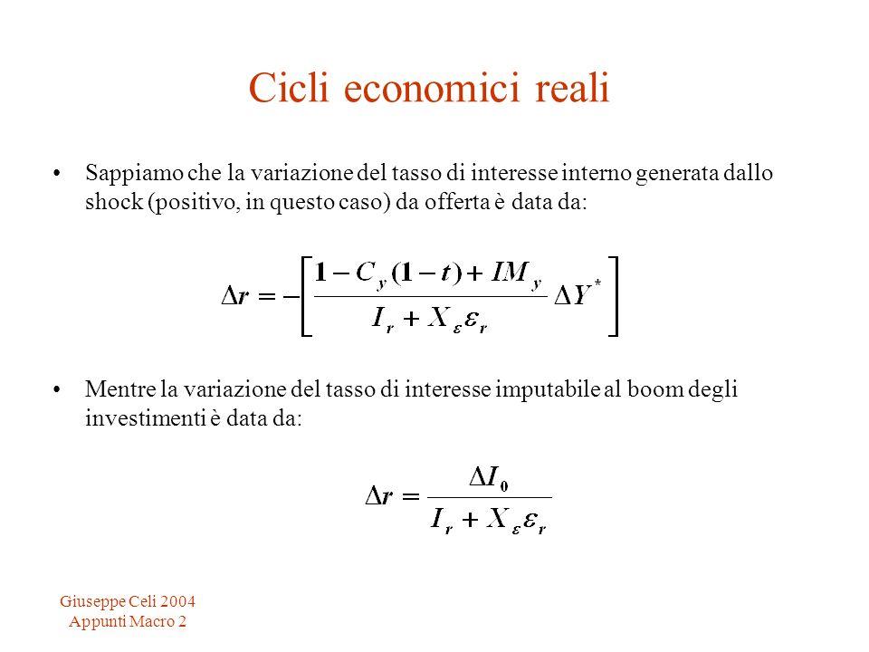 Cicli economici reali Sappiamo che la variazione del tasso di interesse interno generata dallo shock (positivo, in questo caso) da offerta è data da: