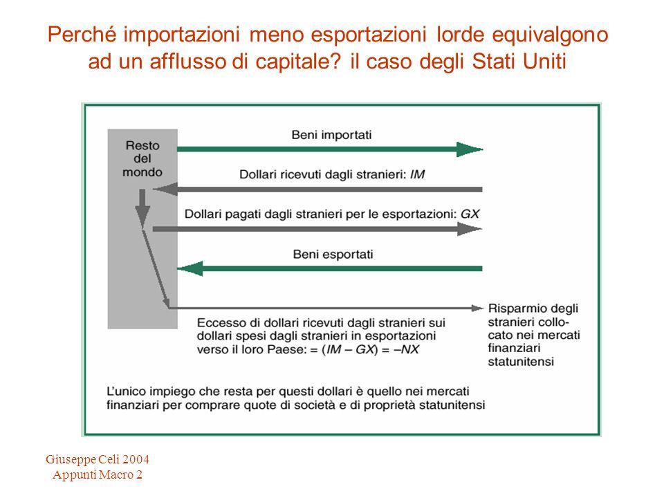 Perché importazioni meno esportazioni lorde equivalgono ad un afflusso di capitale il caso degli Stati Uniti