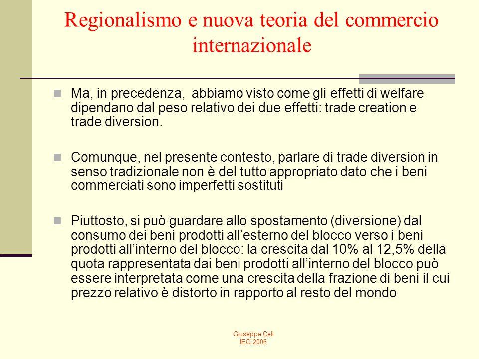 Regionalismo e nuova teoria del commercio internazionale