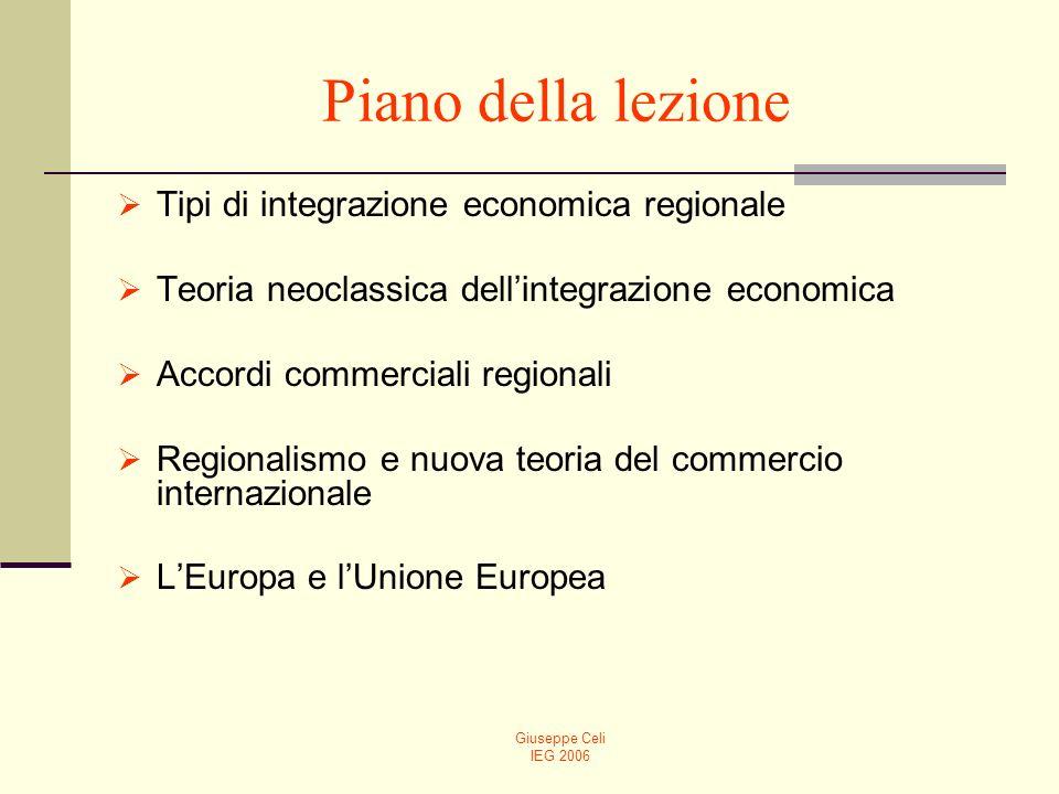 Piano della lezione Tipi di integrazione economica regionale