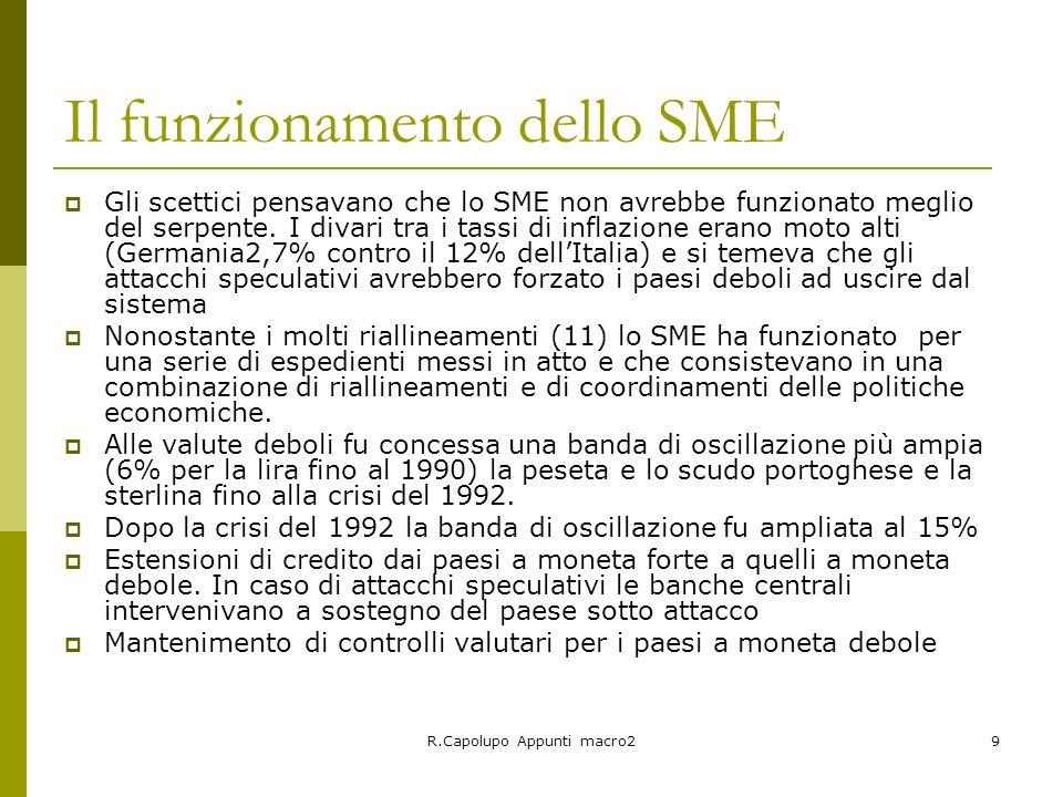 Il funzionamento dello SME