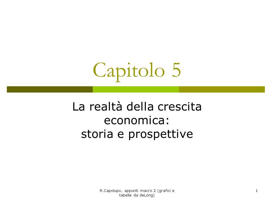 La realtà della crescita economica: storia e prospettive