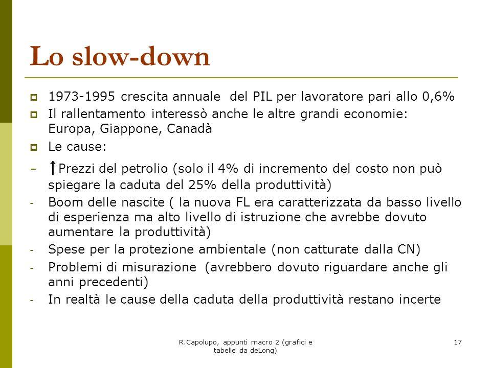 R.Capolupo, appunti macro 2 (grafici e tabelle da deLong)