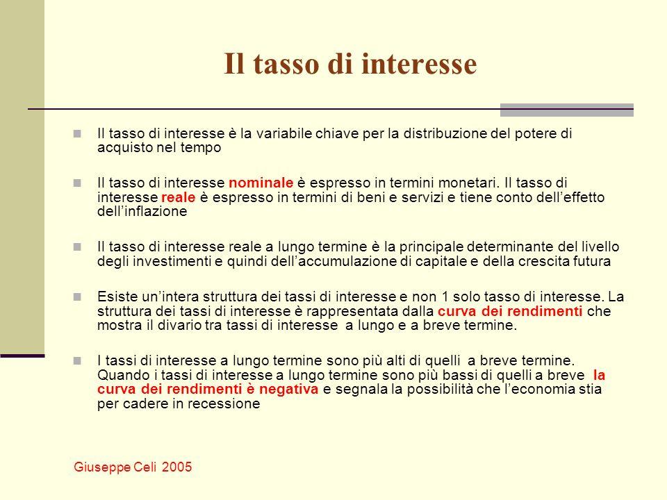 Il tasso di interesse Il tasso di interesse è la variabile chiave per la distribuzione del potere di acquisto nel tempo.