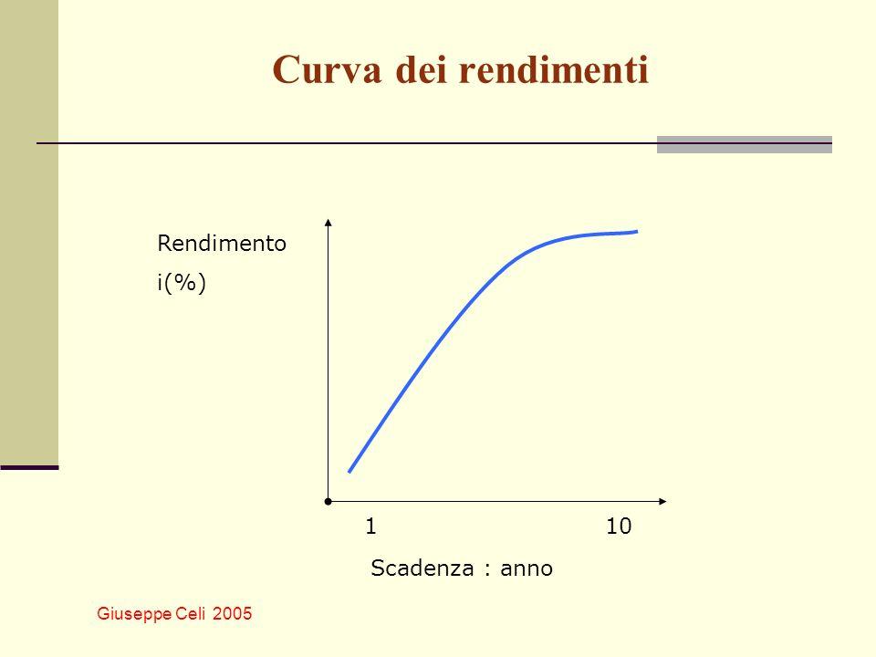 Curva dei rendimenti Rendimento i(%) 1 10 Scadenza : anno
