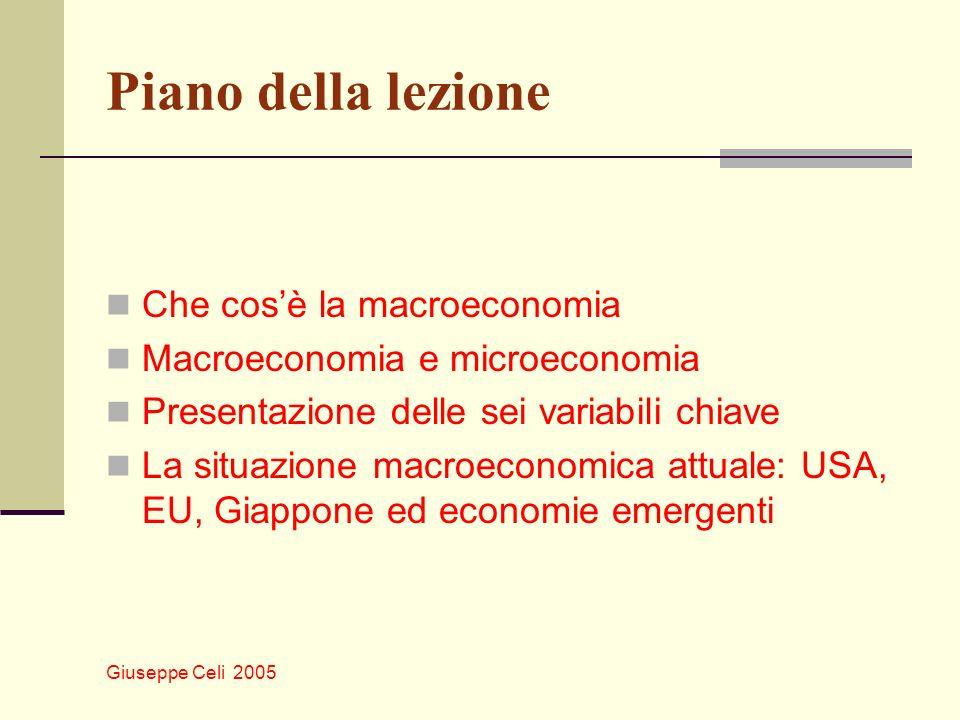 Piano della lezione Che cos'è la macroeconomia