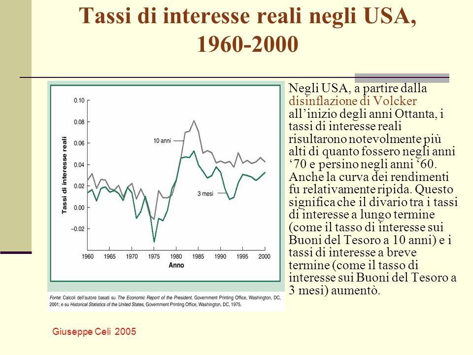 Tassi di interesse reali negli USA, 1960-2000