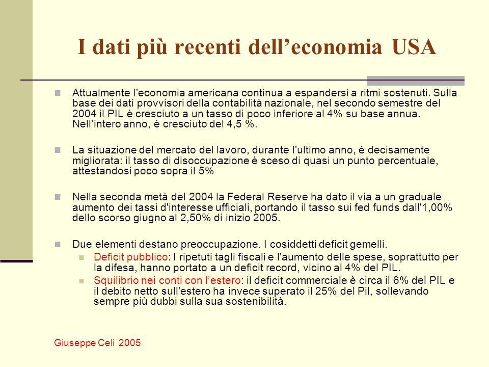 I dati più recenti dell'economia USA