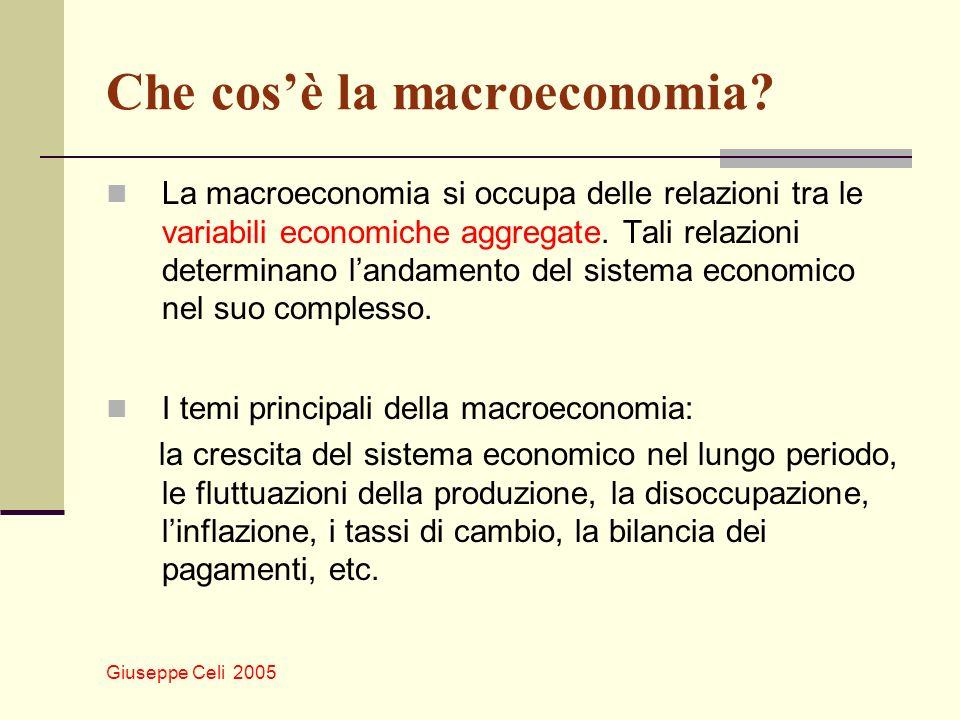 Che cos'è la macroeconomia