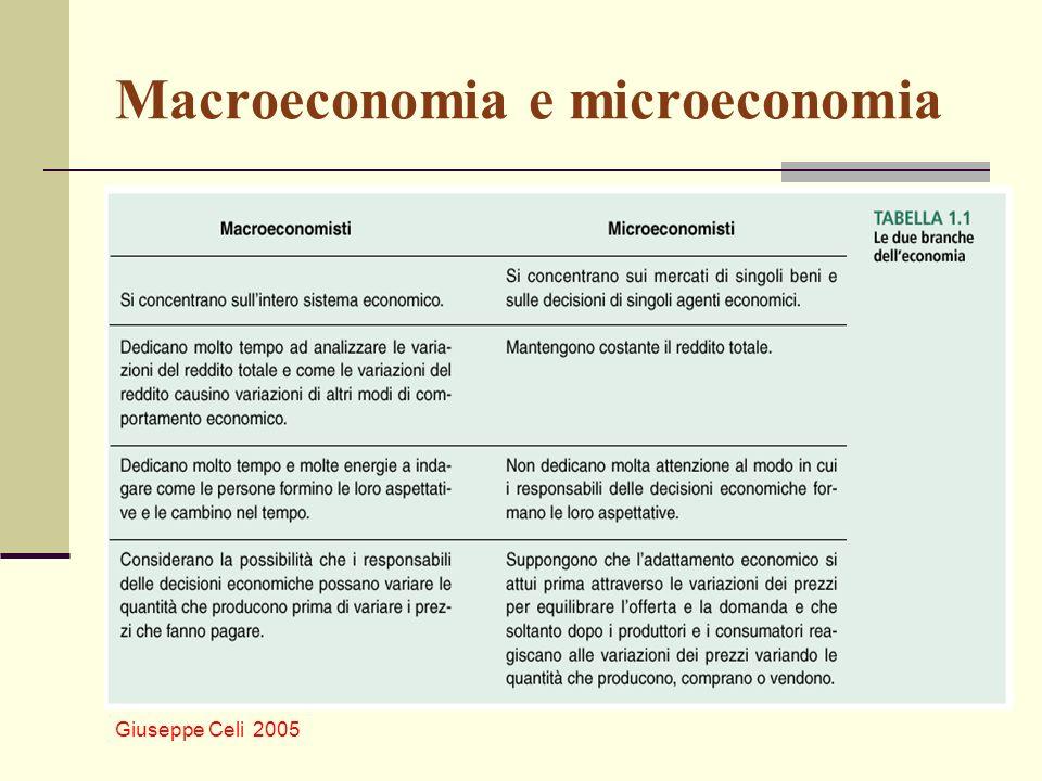 Macroeconomia e microeconomia