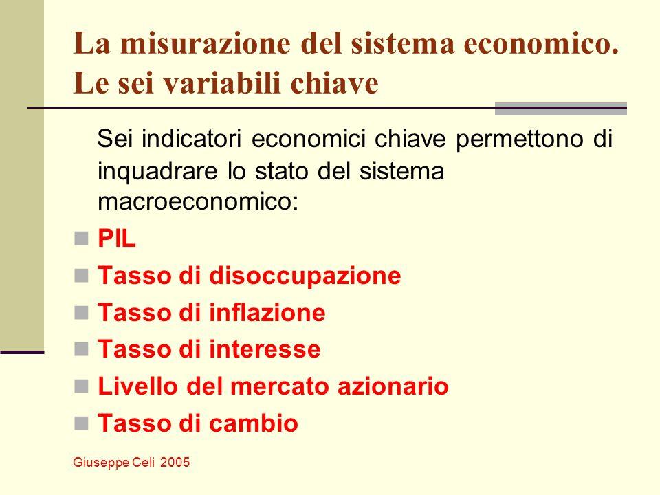 La misurazione del sistema economico. Le sei variabili chiave