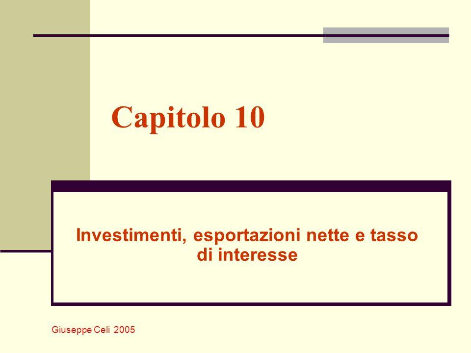 Investimenti, esportazioni nette e tasso di interesse