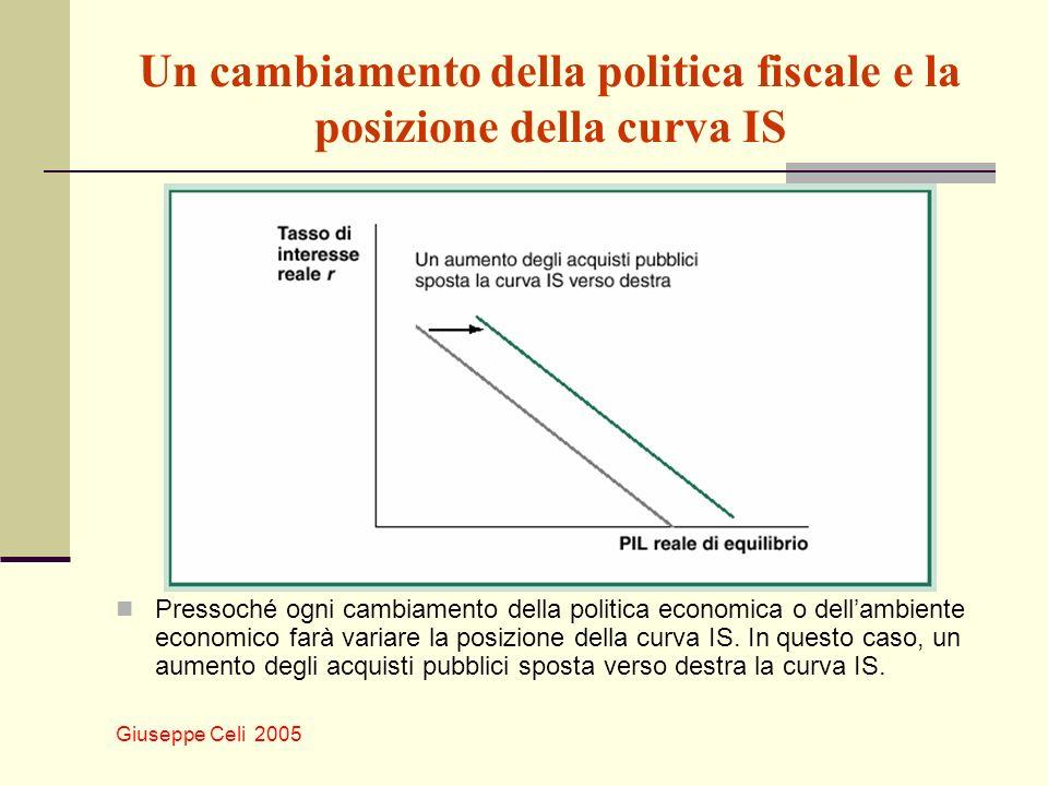 Un cambiamento della politica fiscale e la posizione della curva IS