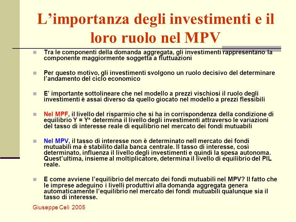 L'importanza degli investimenti e il loro ruolo nel MPV