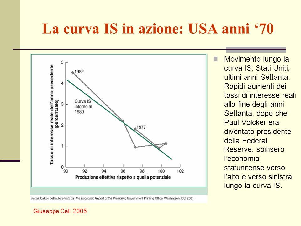 La curva IS in azione: USA anni '70