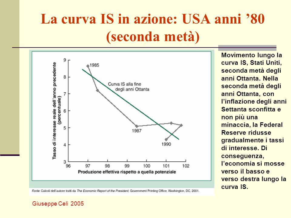 La curva IS in azione: USA anni '80 (seconda metà)