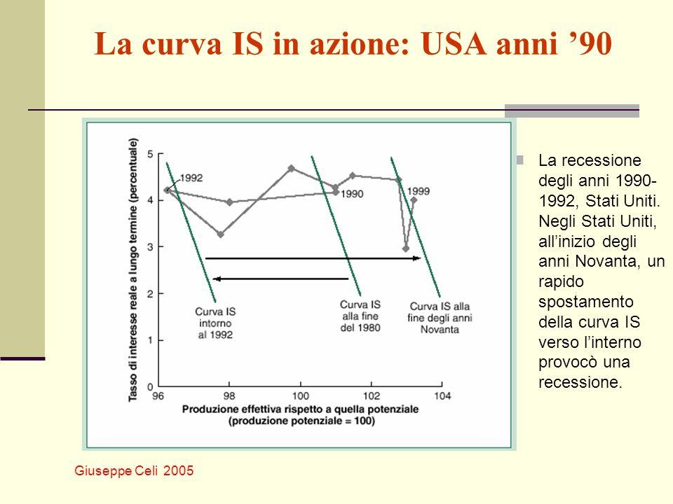 La curva IS in azione: USA anni '90