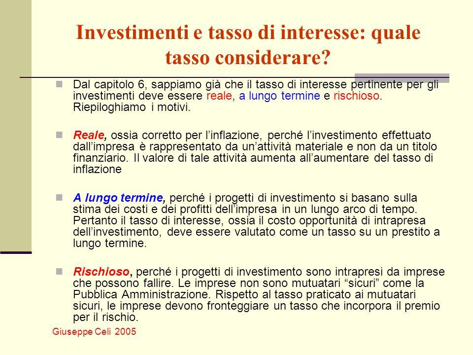 Investimenti e tasso di interesse: quale tasso considerare