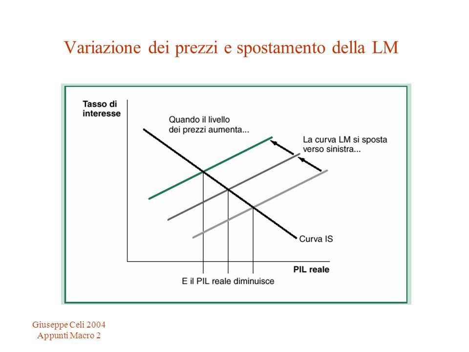 Variazione dei prezzi e spostamento della LM
