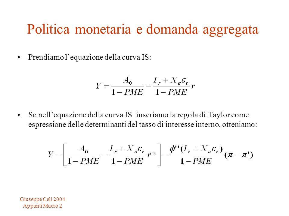 Politica monetaria e domanda aggregata