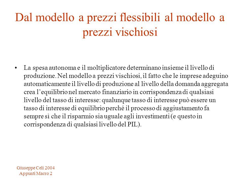 Dal modello a prezzi flessibili al modello a prezzi vischiosi