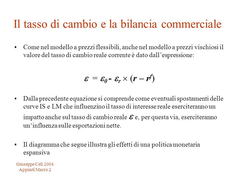 Il tasso di cambio e la bilancia commerciale