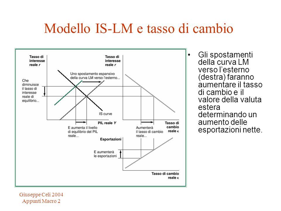 Modello IS-LM e tasso di cambio