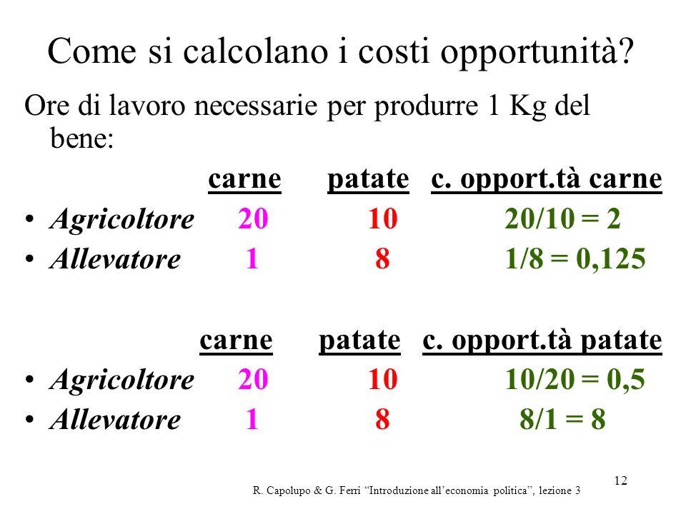 Come si calcolano i costi opportunità