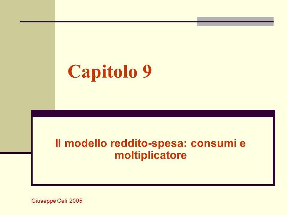 Il modello reddito-spesa: consumi e moltiplicatore