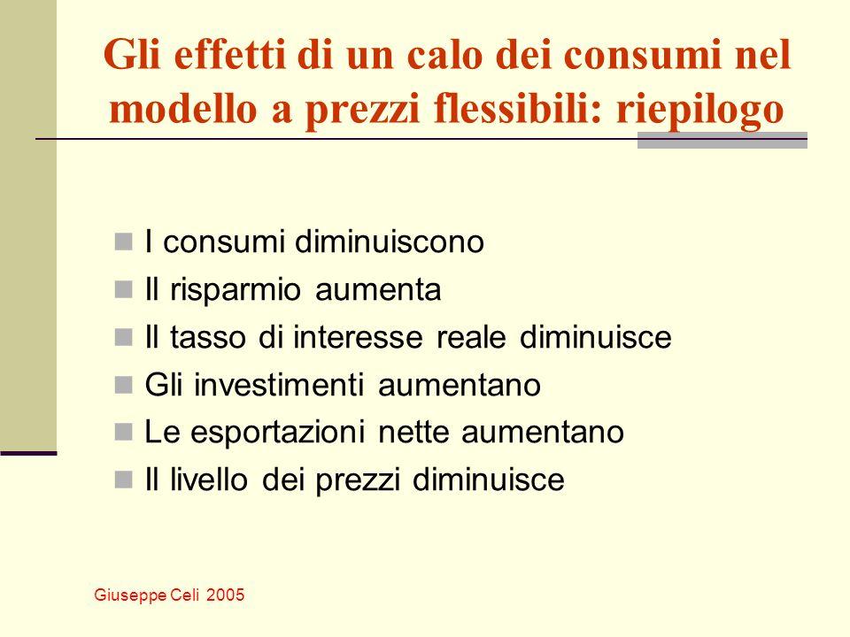Gli effetti di un calo dei consumi nel modello a prezzi flessibili: riepilogo