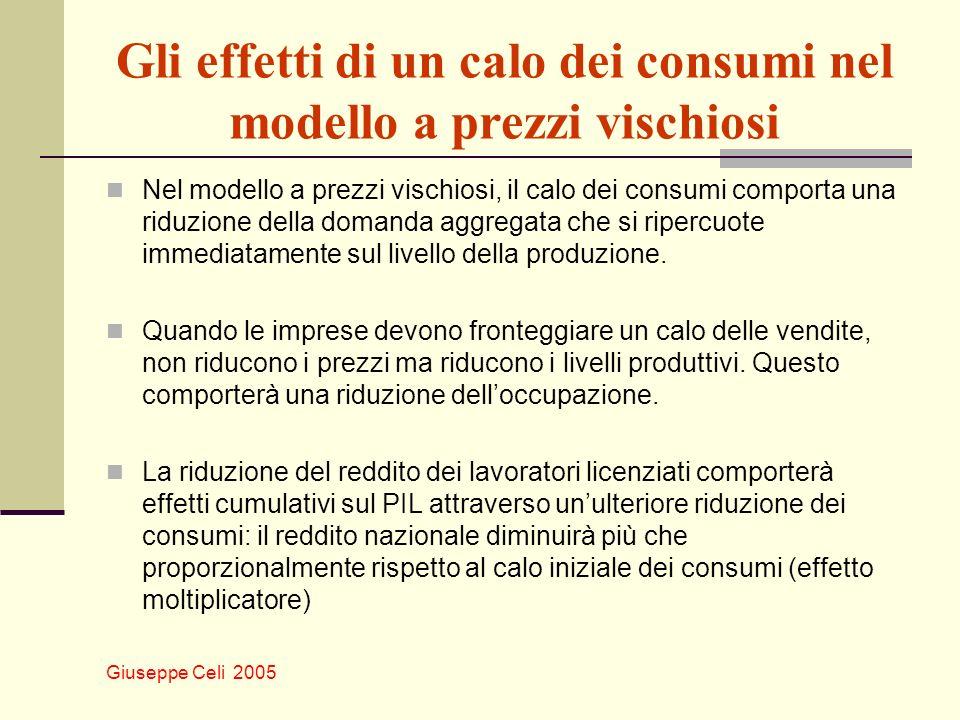 Gli effetti di un calo dei consumi nel modello a prezzi vischiosi