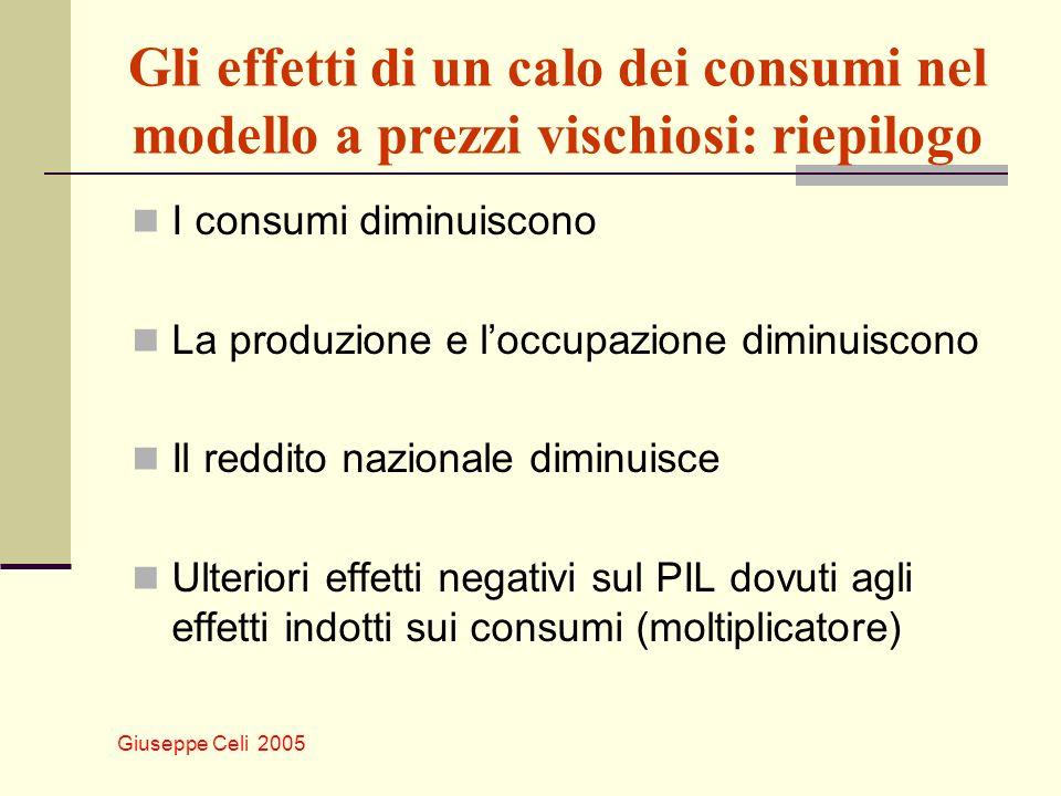 Gli effetti di un calo dei consumi nel modello a prezzi vischiosi: riepilogo