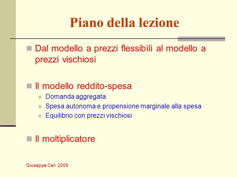 Piano della lezione Dal modello a prezzi flessibili al modello a prezzi vischiosi. Il modello reddito-spesa.