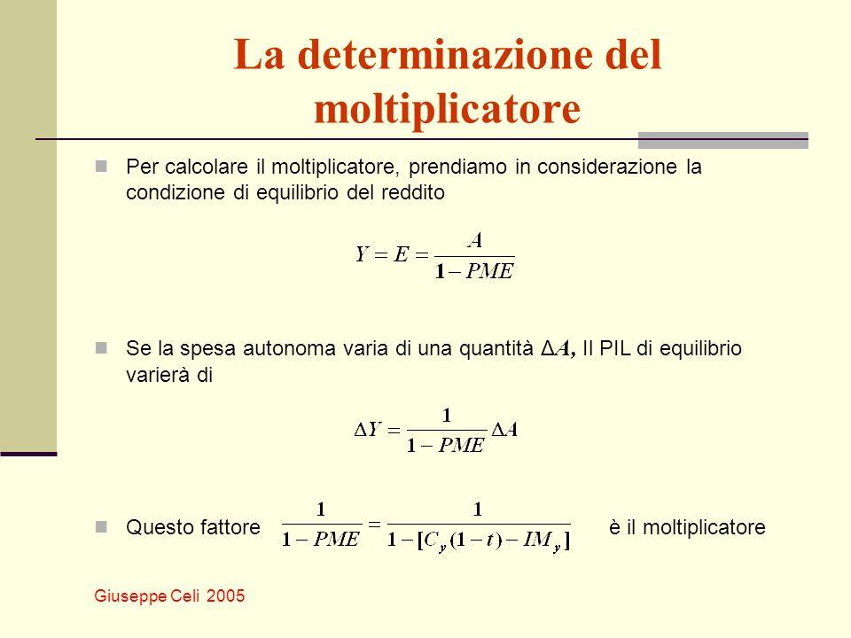 La determinazione del moltiplicatore