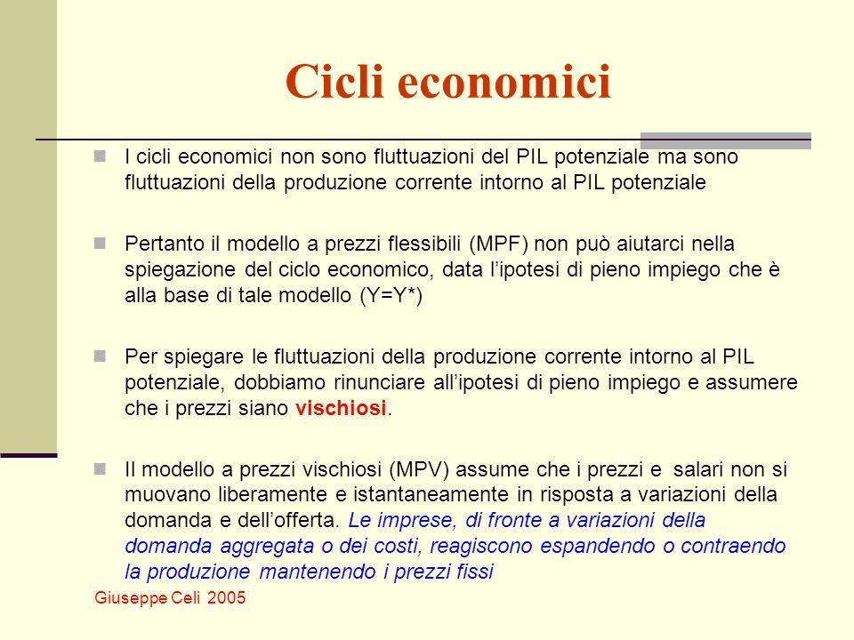 Cicli economici I cicli economici non sono fluttuazioni del PIL potenziale ma sono fluttuazioni della produzione corrente intorno al PIL potenziale.