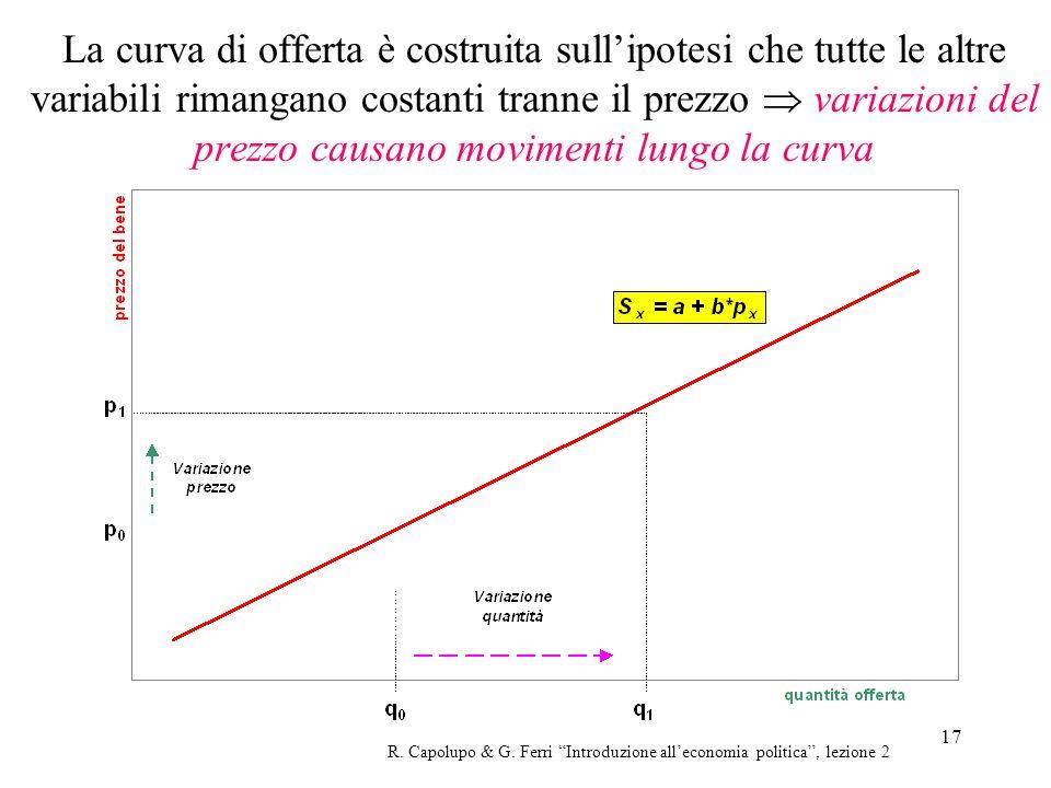 La curva di offerta è costruita sull'ipotesi che tutte le altre variabili rimangano costanti tranne il prezzo  variazioni del prezzo causano movimenti lungo la curva