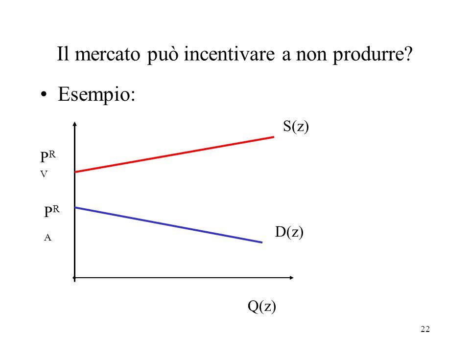 Il mercato può incentivare a non produrre