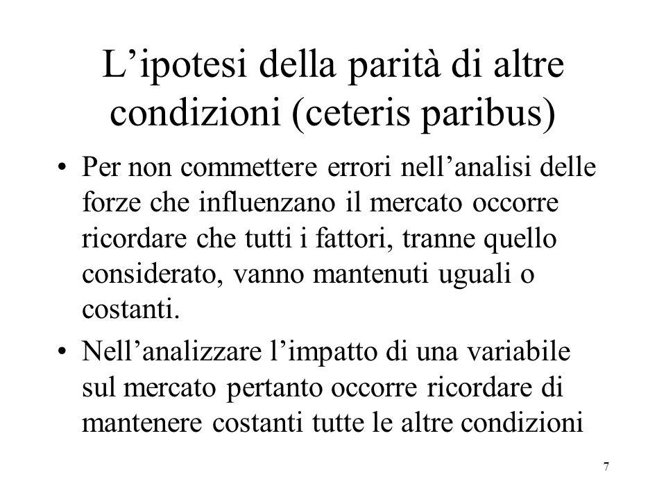 L'ipotesi della parità di altre condizioni (ceteris paribus)
