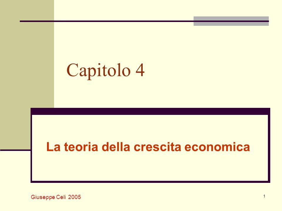 La teoria della crescita economica