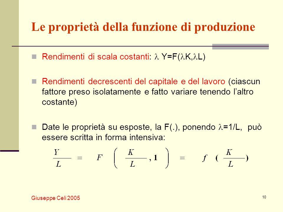 Le proprietà della funzione di produzione